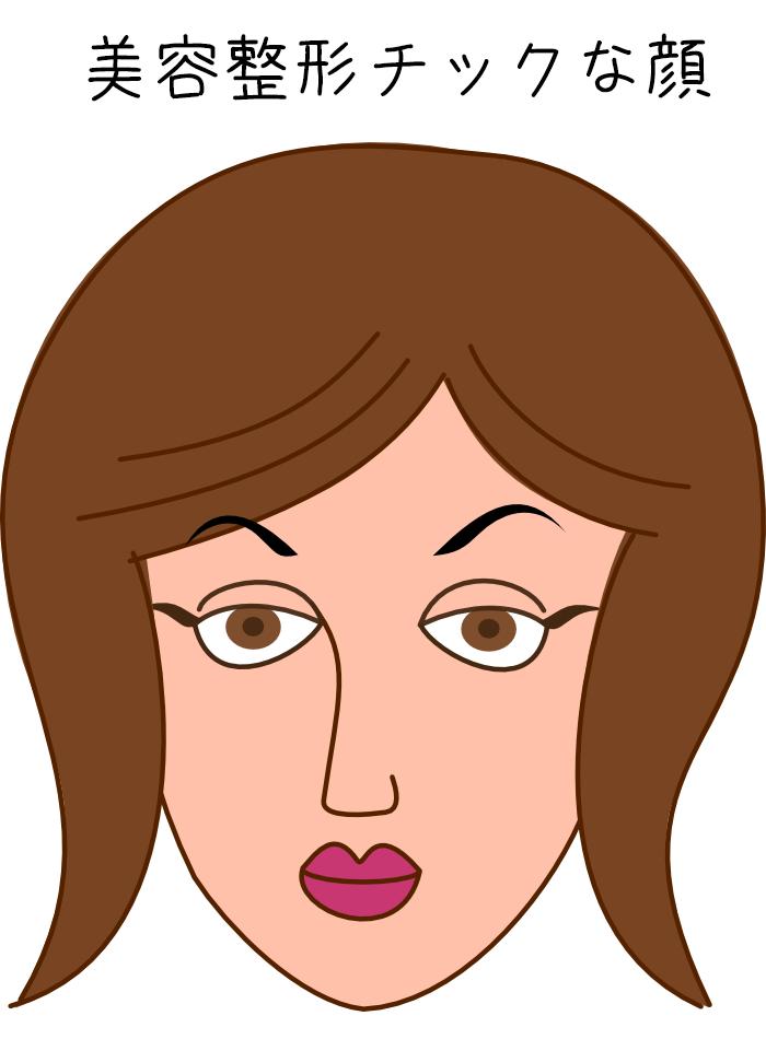 整形顔VS眉下切開+スプリングスレッド